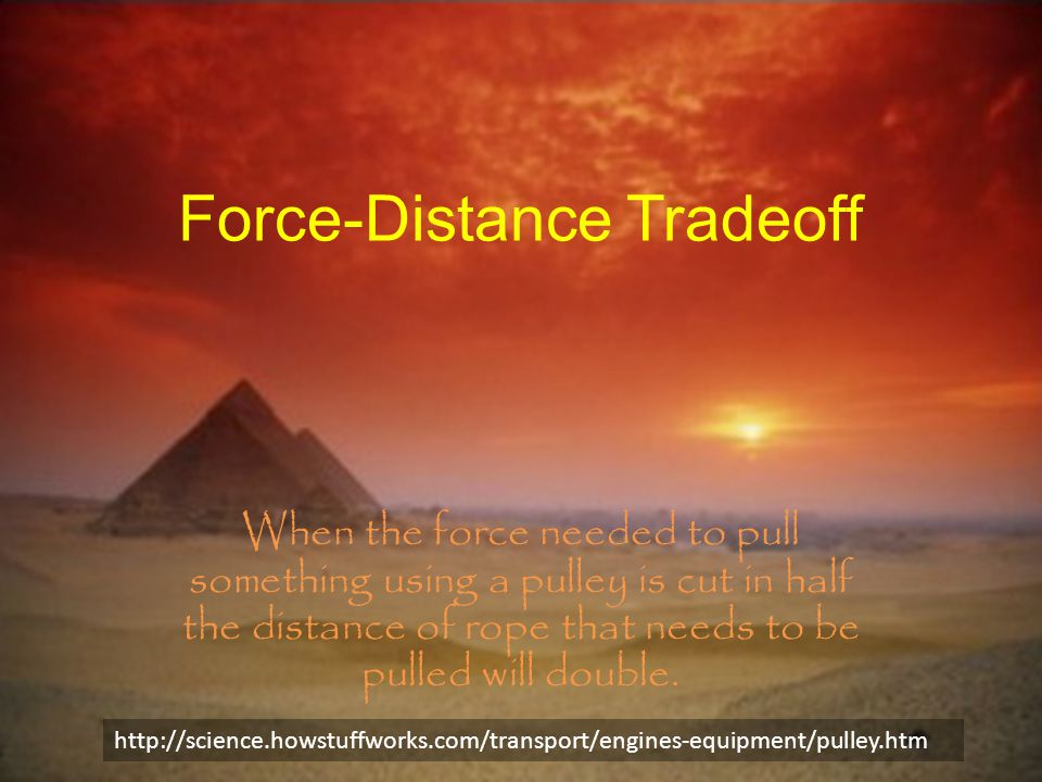 Force-Distance Tradeoff When the force needed to pull something using a pulley is cut in half the distance of rope that needs to be pulled will double.