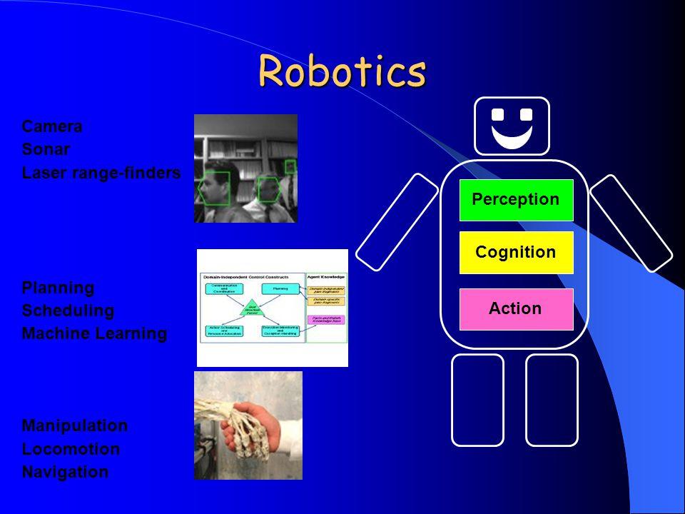 Robotics Cognition Action Perception Camera Sonar Laser range-finders Planning Scheduling Machine Learning Manipulation Locomotion Navigation