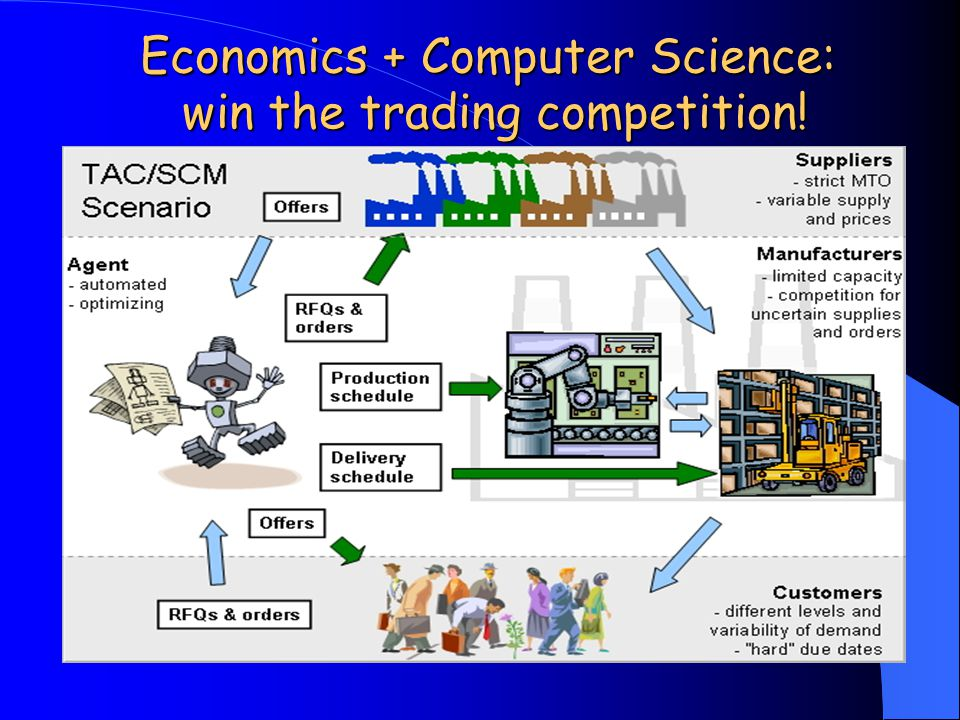 Economics + Computer Science: win the trading competition!