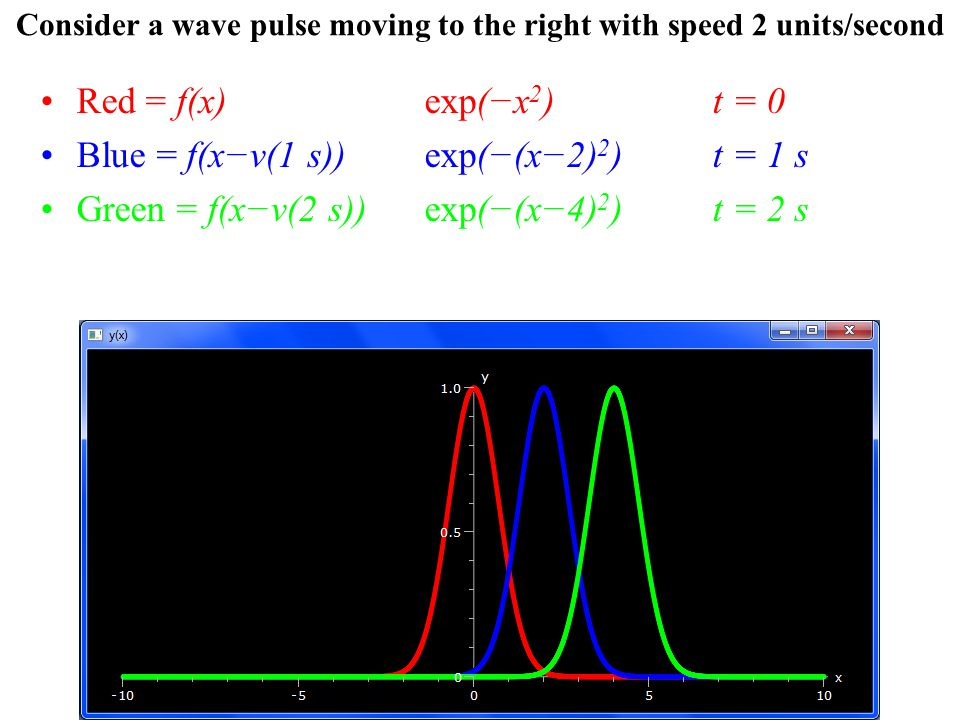 Red = f(x)exp(−x 2 )t = 0 Blue = f(x−v(1 s))exp(−(x−2) 2 )t = 1 s Green = f(x−v(2 s))exp(−(x−4) 2 )t = 2 s Consider a wave pulse moving to the right w