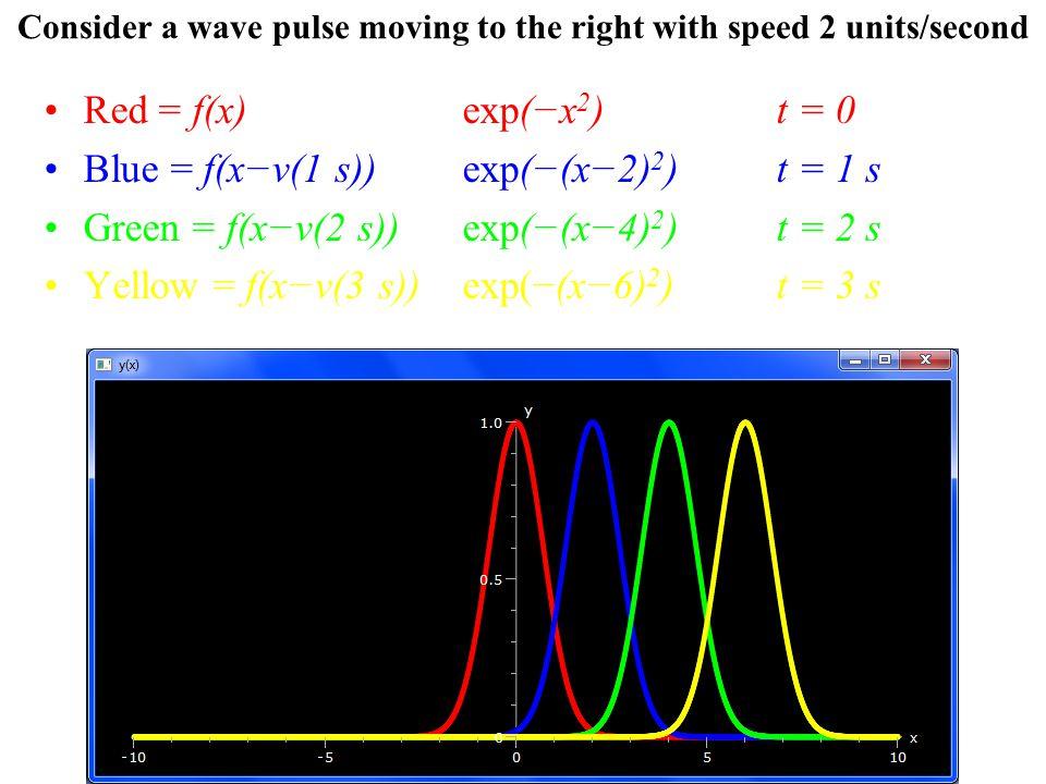 Red = f(x)exp(−x 2 )t = 0 Blue = f(x−v(1 s))exp(−(x−2) 2 )t = 1 s Green = f(x−v(2 s))exp(−(x−4) 2 )t = 2 s Yellow = f(x−v(3 s))exp(−(x−6) 2 )t = 3 s C