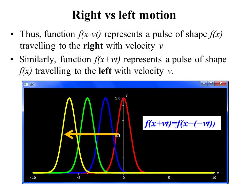 Right vs left motion Thus, function f(x-vt) represents a pulse of shape f(x) travelling to the right with velocity v Similarly, function f(x+vt) repre