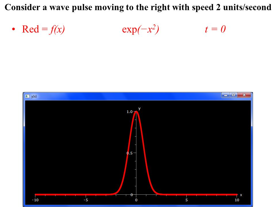 Red = f(x)exp(−x 2 )t = 0 Consider a wave pulse moving to the right with speed 2 units/second