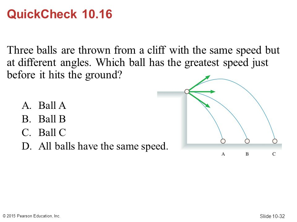Slide 10-32 QuickCheck 10.16 Three balls are thrown from a cliff with the same speed but at different angles. Which ball has the greatest speed just b