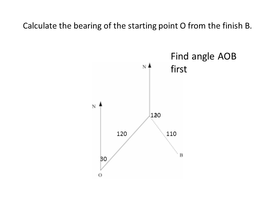 Calculate the bearing of the starting point O from the finish B. 120110 120 30 Find angle AOB first