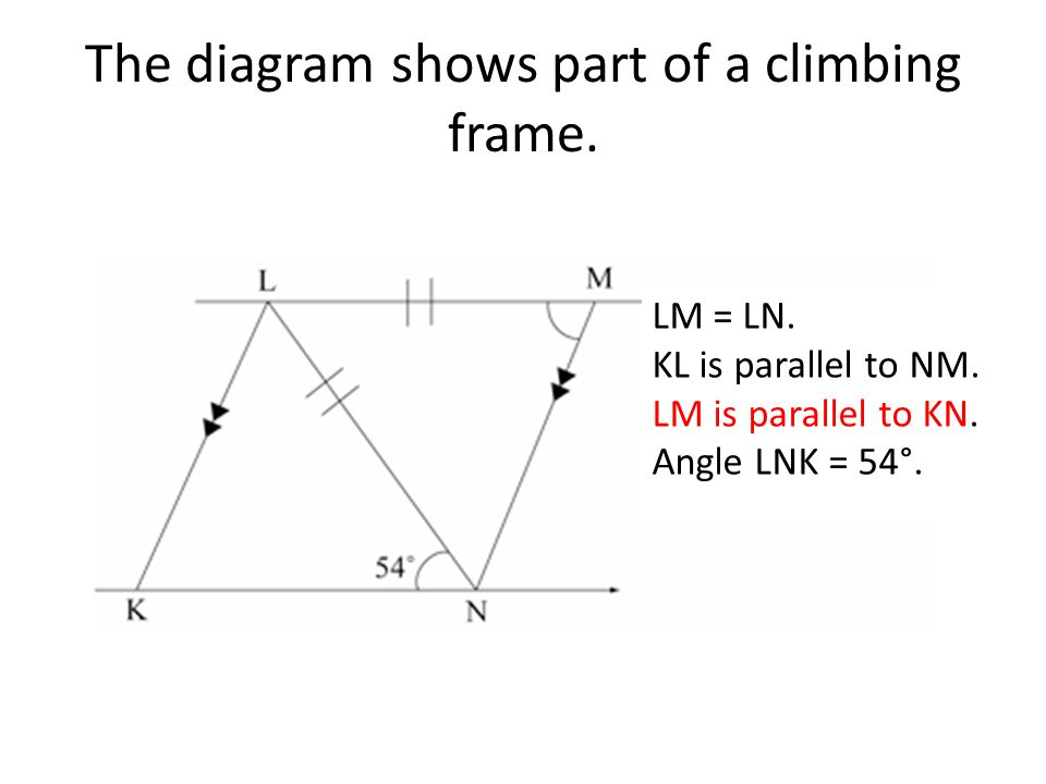 LM = LN. KL is parallel to NM. LM is parallel to KN. Angle LNK = 54°.