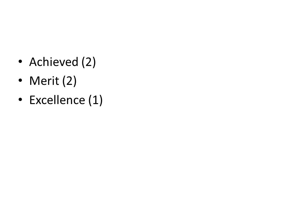 Achieved (2) Merit (2) Excellence (1)