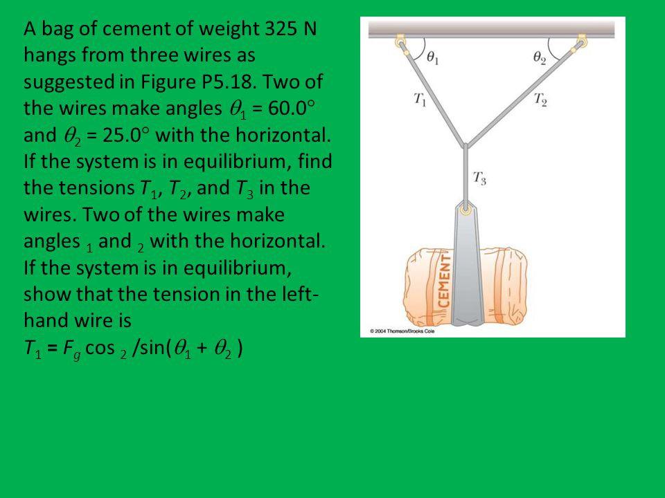 A bag of cement of weight 325 N hangs from three wires as suggested in Figure P5.18. Two of the wires make angles  1 = 60.0  and  2 = 25.0  with t
