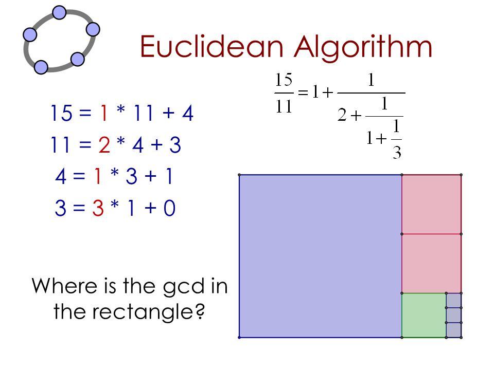 Euclidean Algorithm 15 = 1 * 11 + 4 11 = 2 * 4 + 3 4 = 1 * 3 + 1 3 = 3 * 1 + 0 Where is the gcd in the rectangle?