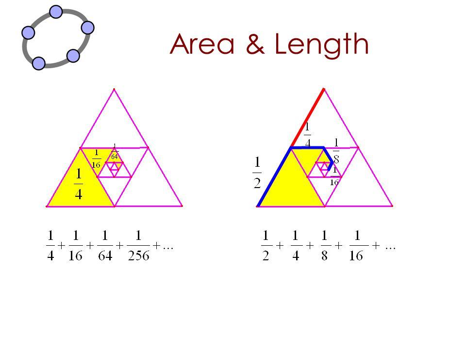 Area & Length