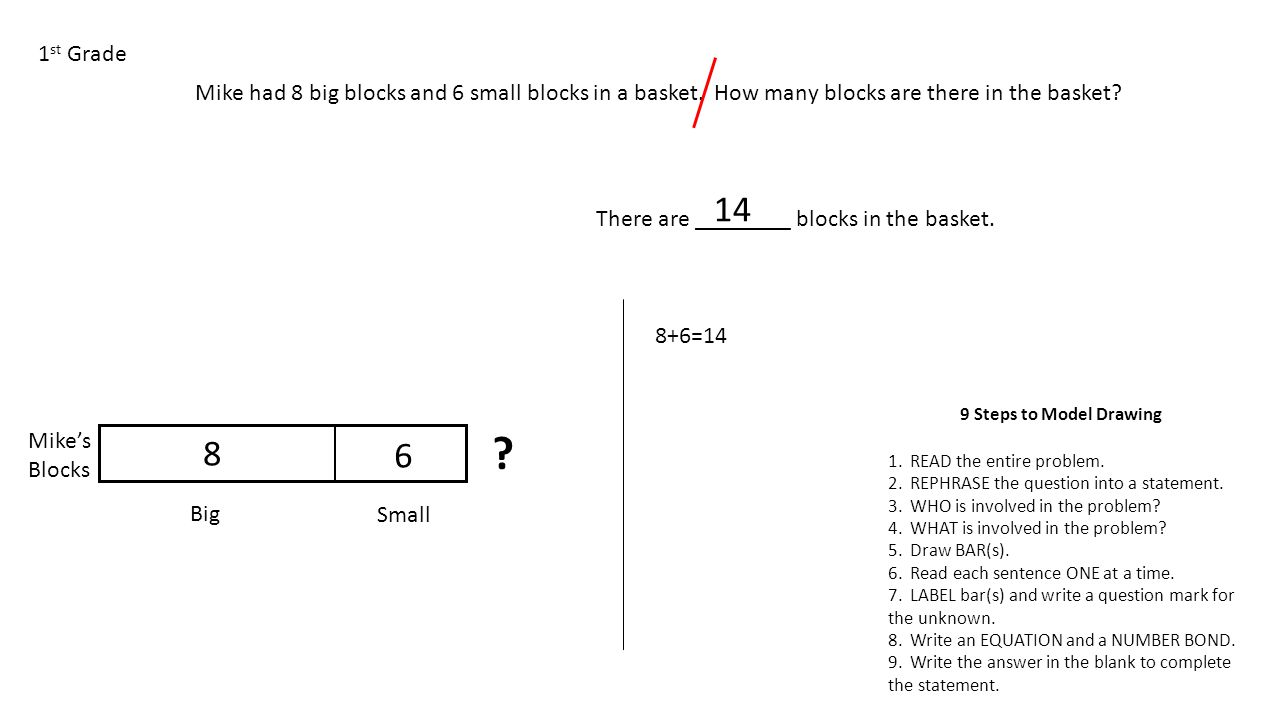 Mike had 8 big blocks and 6 small blocks in a basket. How many blocks are there in the basket? ? 9 Steps to Model Drawing 1. READ the entire problem.