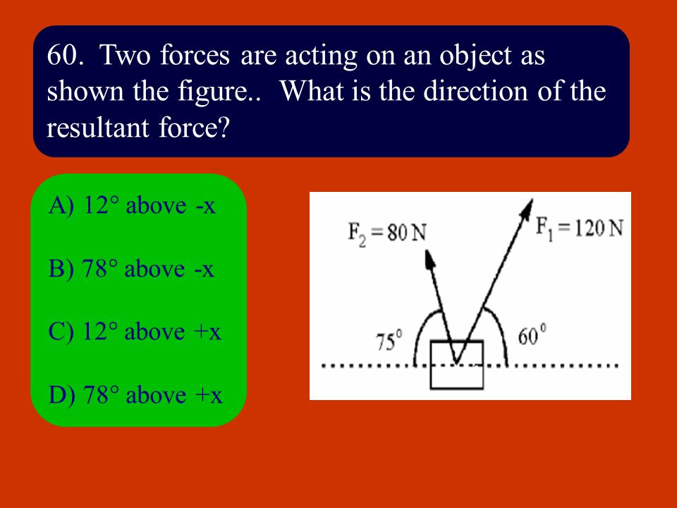 59. Two forces are acting on an object as shown in the figure. What is the magnitude of the resultant force? A) 47.5 N B) 185 N C) 198 N D) 200 N