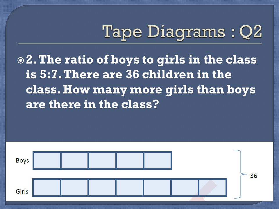  2.The ratio of boys to girls in the class is 5:7.