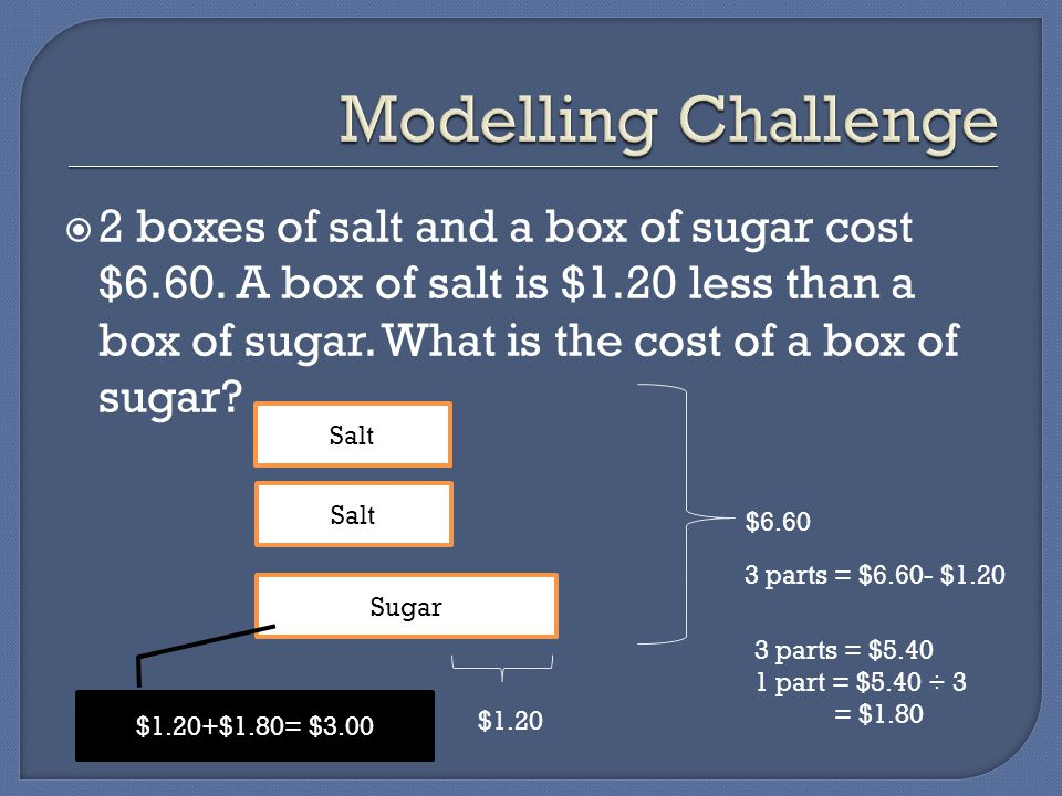  2 boxes of salt and a box of sugar cost $6.60.A box of salt is $1.20 less than a box of sugar.