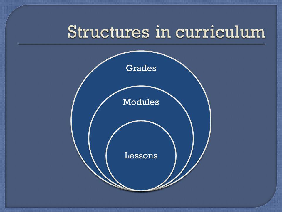 Grades Modules Lessons