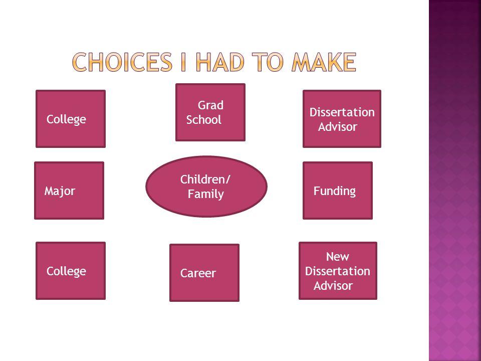 Children/ Family Major Grad School Dissertation Advisor College Career College Funding New Dissertation Advisor
