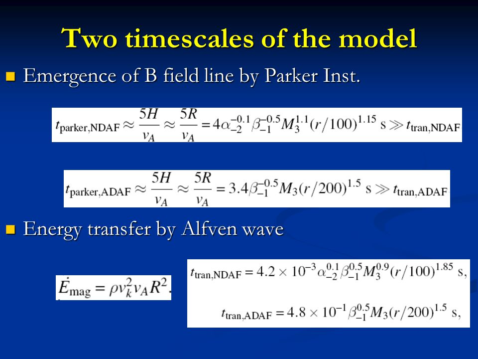 Two timescales of the model Emergence of B field line by Parker Inst.