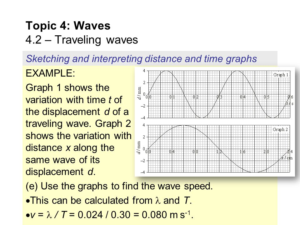 EXAMPLE: Graph 1 shows the variation with time t of the displacement d of a traveling wave. Graph 2 shows the variation with distance x along the same