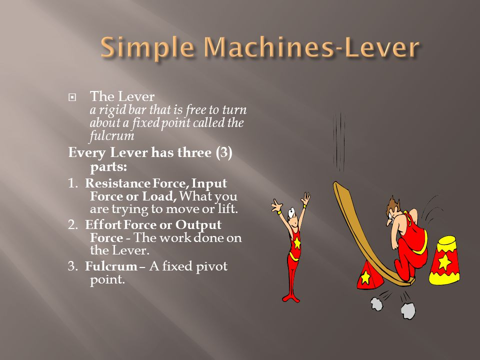  The Lever a rigid bar that is free to turn about a fixed point called the fulcrum Every Lever has three (3) parts: 1.