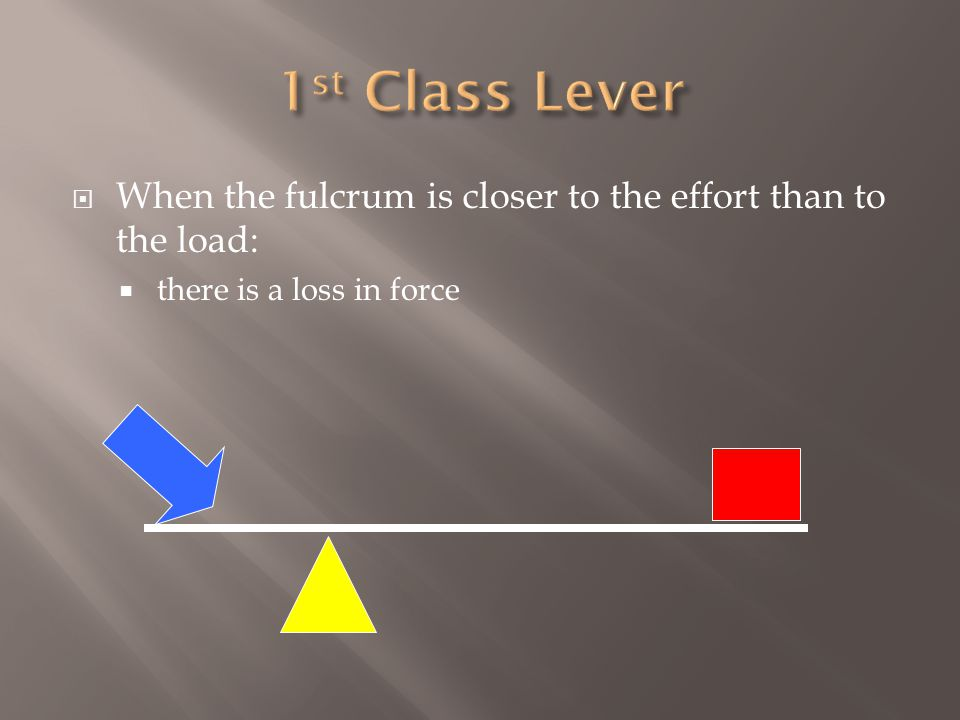  When the fulcrum is closer to the effort than to the load:  there is a loss in force