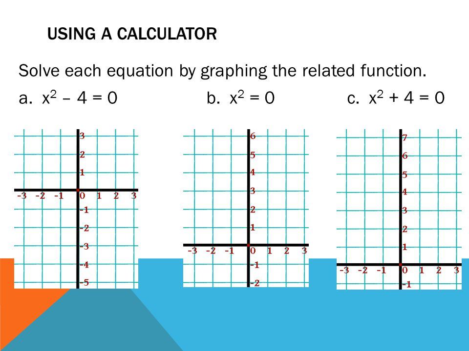 USING A CALCULATOR Solve each equation by graphing the related function. a. x 2 – 4 = 0b. x 2 = 0c. x 2 + 4 = 0