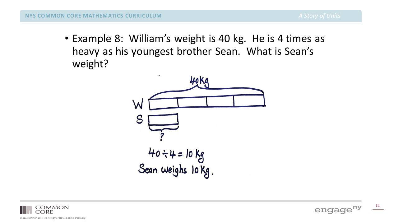 © 2012 Common Core, Inc. All rights reserved. commoncore.org NYS COMMON CORE MATHEMATICS CURRICULUM A Story of Units 11 Example 8: William's weight is