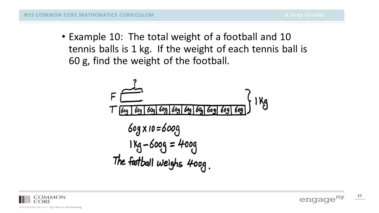 © 2012 Common Core, Inc. All rights reserved. commoncore.org NYS COMMON CORE MATHEMATICS CURRICULUM A Story of Units 13 Example 10: The total weight o