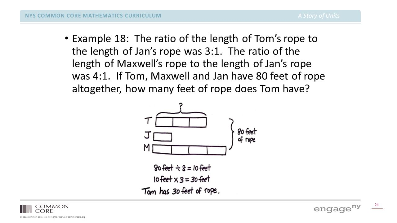 © 2012 Common Core, Inc. All rights reserved. commoncore.org NYS COMMON CORE MATHEMATICS CURRICULUM A Story of Units 21 Example 18: The ratio of the l