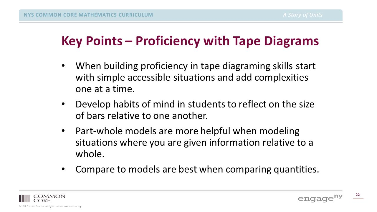 © 2012 Common Core, Inc. All rights reserved. commoncore.org NYS COMMON CORE MATHEMATICS CURRICULUM A Story of Units Key Points – Proficiency with Tap