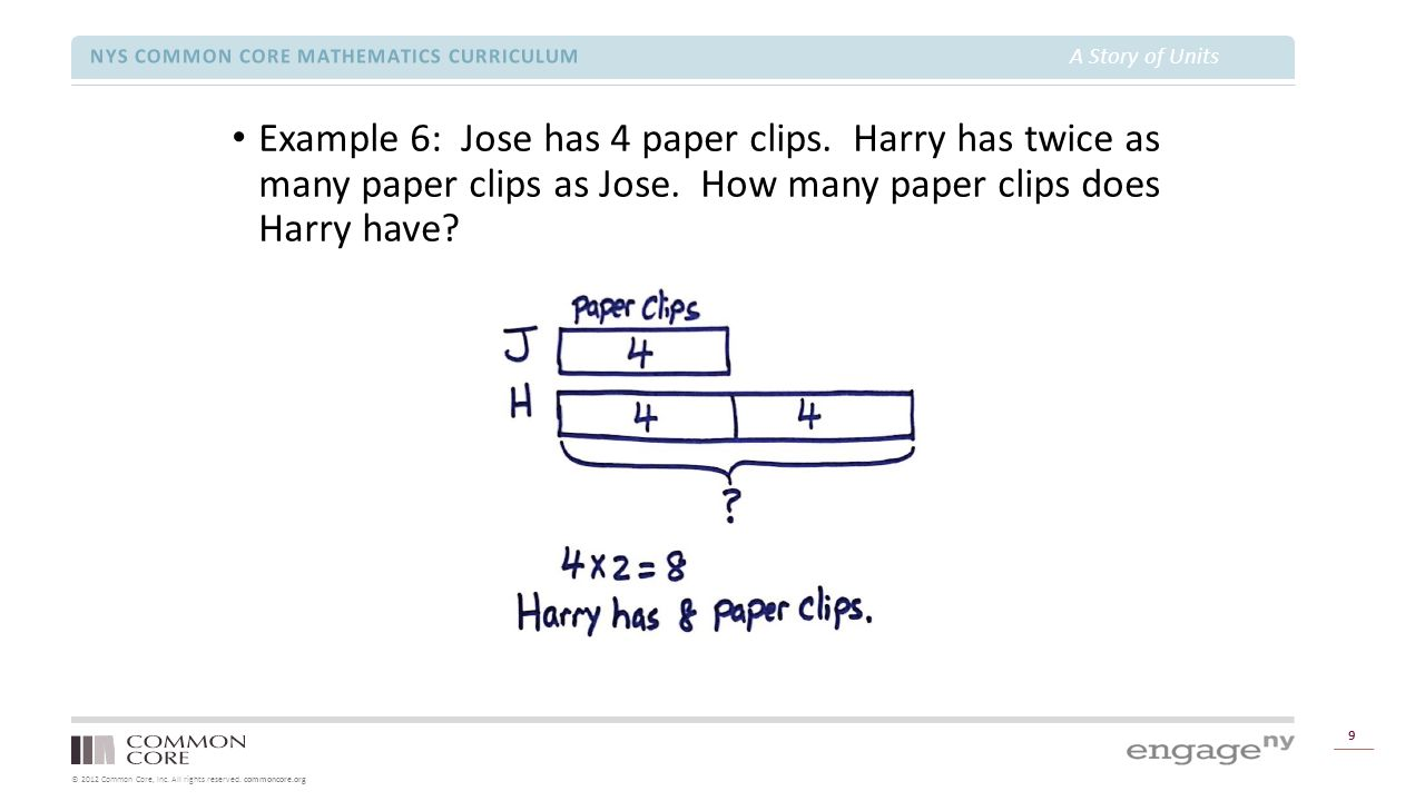 © 2012 Common Core, Inc. All rights reserved. commoncore.org NYS COMMON CORE MATHEMATICS CURRICULUM A Story of Units 9 Example 6: Jose has 4 paper cli