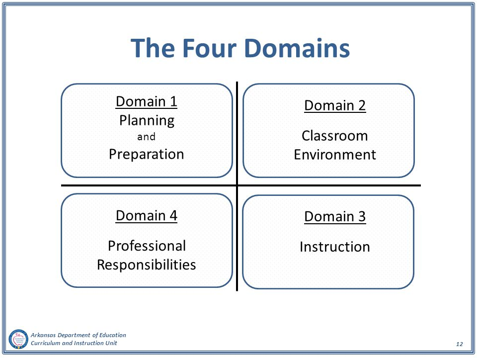 Arkansas Department of Education Curriculum and Instruction Unit 12 The Four Domains Domain 1 Planning and Preparation Domain 2 Classroom Environment