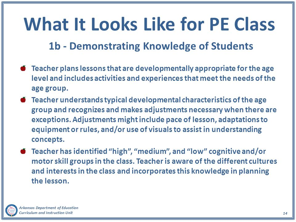Arkansas Department of Education Curriculum and Instruction Unit 14 What It Looks Like for PE Class 1b - Demonstrating Knowledge of Students Teacher plans lessons that are developmentally appropriate for the age level and includes activities and experiences that meet the needs of the age group.