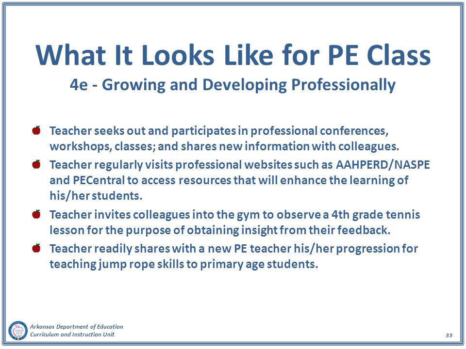 Arkansas Department of Education Curriculum and Instruction Unit 33 What It Looks Like for PE Class 4e - Growing and Developing Professionally Teacher