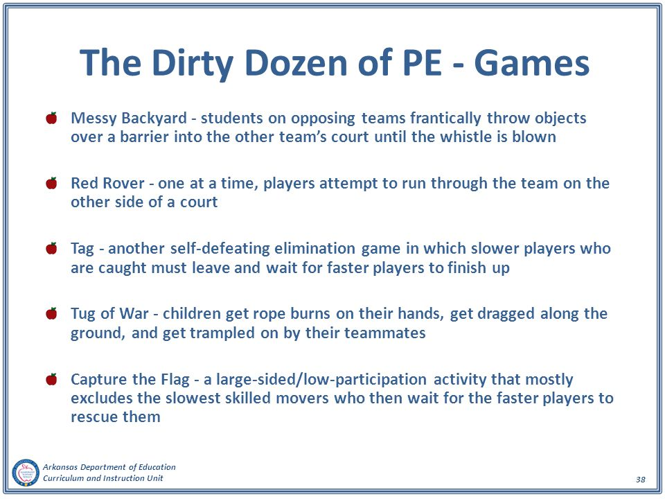 Arkansas Department of Education Curriculum and Instruction Unit 38 The Dirty Dozen of PE - Games Messy Backyard - students on opposing teams frantically throw objects over a barrier into the other team's court until the whistle is blown Red Rover - one at a time, players attempt to run through the team on the other side of a court Tag - another self-defeating elimination game in which slower players who are caught must leave and wait for faster players to finish up Tug of War - children get rope burns on their hands, get dragged along the ground, and get trampled on by their teammates Capture the Flag - a large-sided/low-participation activity that mostly excludes the slowest skilled movers who then wait for the faster players to rescue them