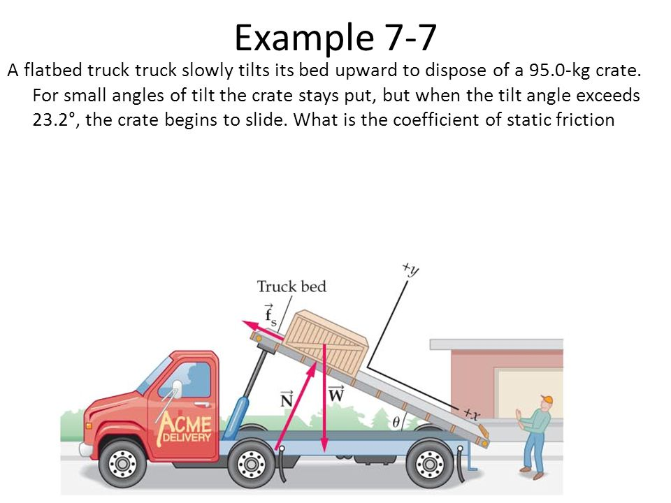 Example 7-7 A flatbed truck truck slowly tilts its bed upward to dispose of a 95.0-kg crate. For small angles of tilt the crate stays put, but when th
