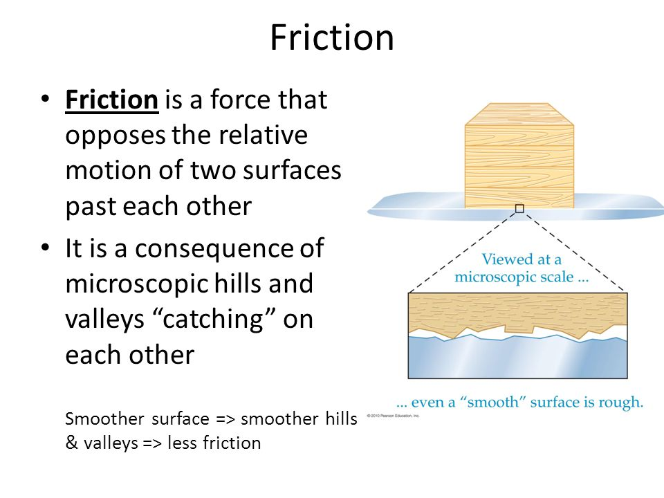 Kinetic Friction When two surfaces move past each other (rub), kinetic friction opposes their motion It is independent of the relative speeds and the surface area of contact It is proportional to the normal force, the constant of proportionality is called the coefficient of kinetic friction