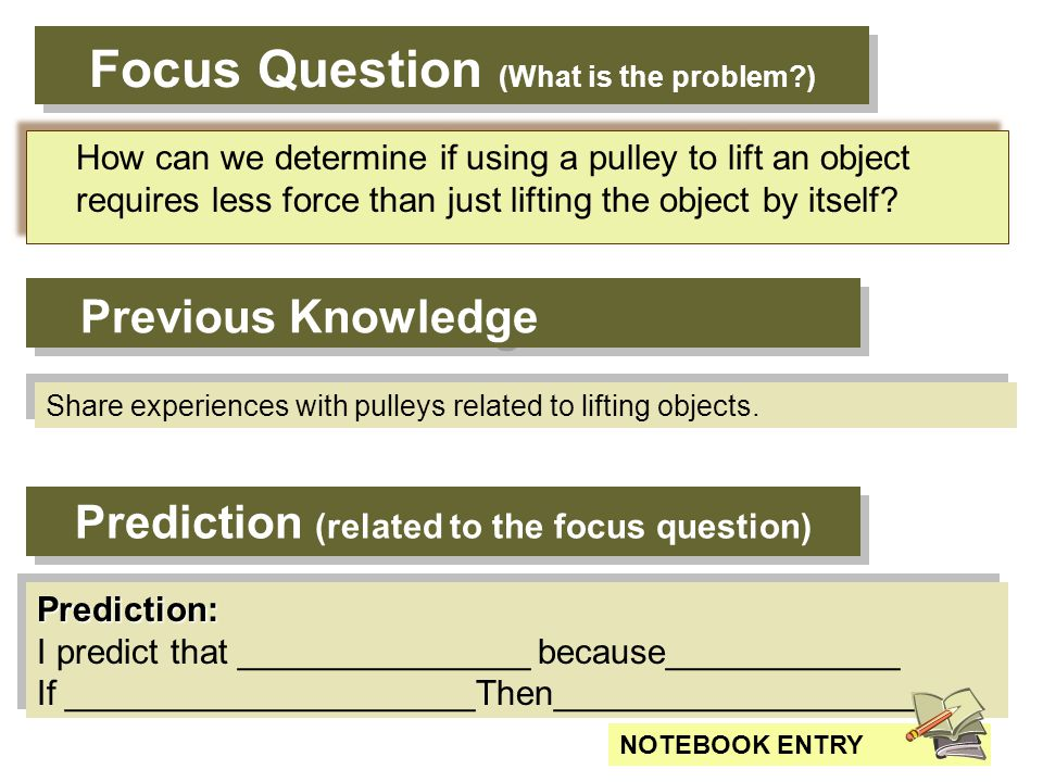 Focus Question (What is the problem?) How can we determine if using a pulley to lift an object requires less force than just lifting the object by its