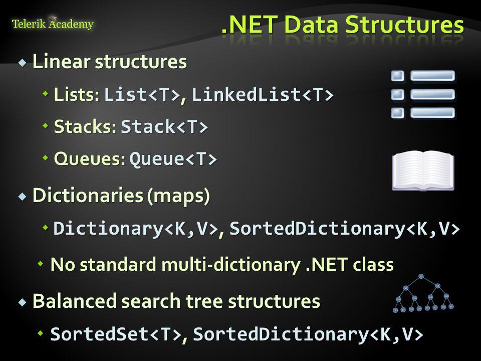  Linear structures  Lists: List, LinkedList  Lists: List, LinkedList  Stacks: Stack  Stacks: Stack  Queues: Queue  Queues: Queue  Dictionaries