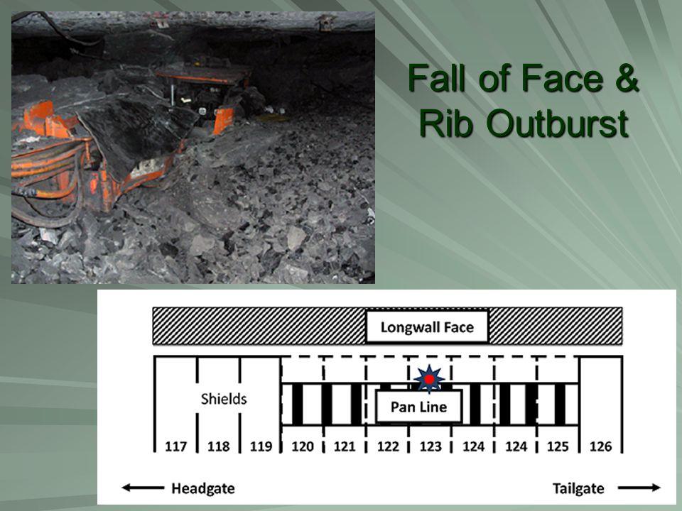 Fall of Face & Rib Outburst
