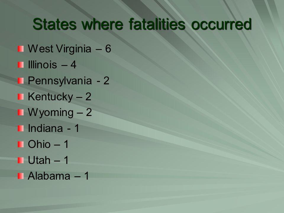 States where fatalities occurred West Virginia – 6 Illinois – 4 Pennsylvania - 2 Kentucky – 2 Wyoming – 2 Indiana - 1 Ohio – 1 Utah – 1 Alabama – 1