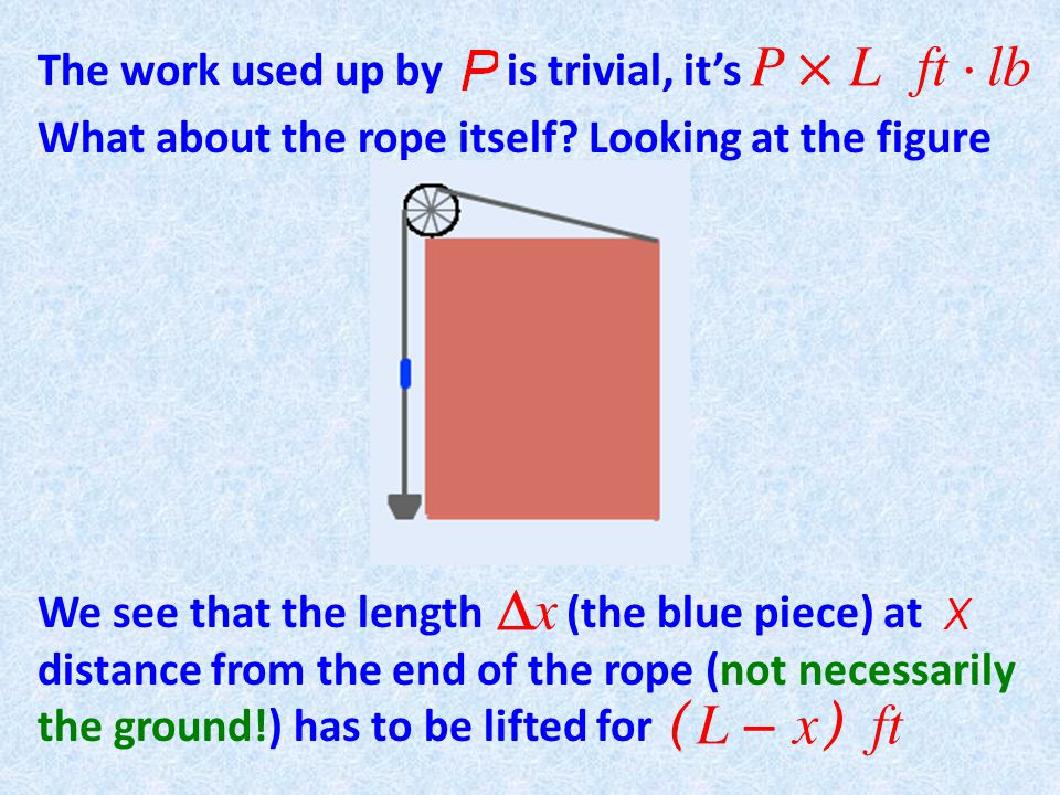 The work used up by is trivial, it's What about the rope itself? Looking at the figure We see that the length (the blue piece) at distance from the en
