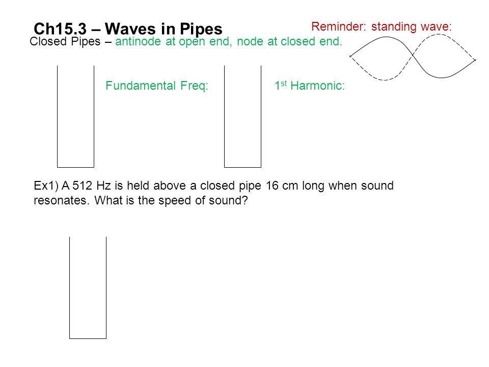 Ch15.3 – Waves in Pipes Reminder: standing wave: Closed Pipes – antinode at open end, node at closed end. Fundamental Freq:1 st Harmonic: Ex1) A 512 H