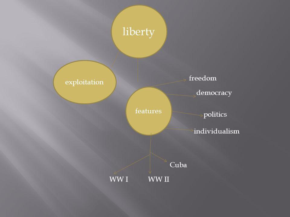 liberty features exploitation freedom democracy politics individualism WW IWW II Cuba