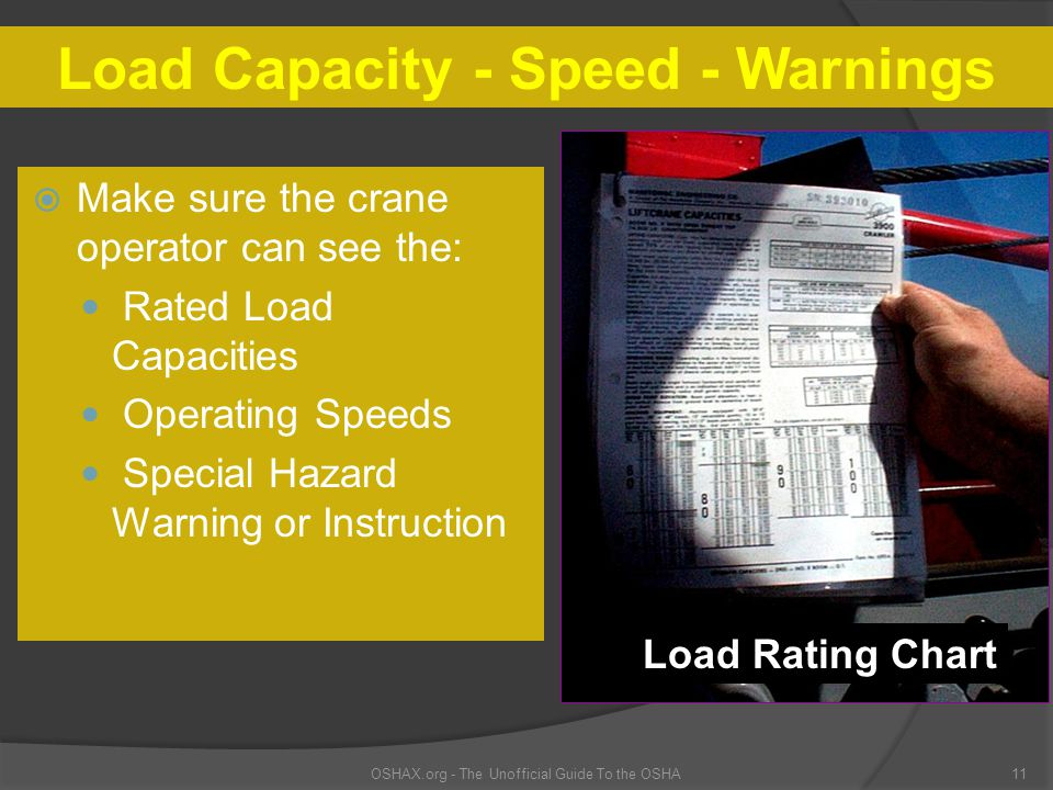  Make sure the crane operator can see the: Rated Load Capacities Operating Speeds Special Hazard Warning or Instruction OSHAX.org - The Unofficial Gu