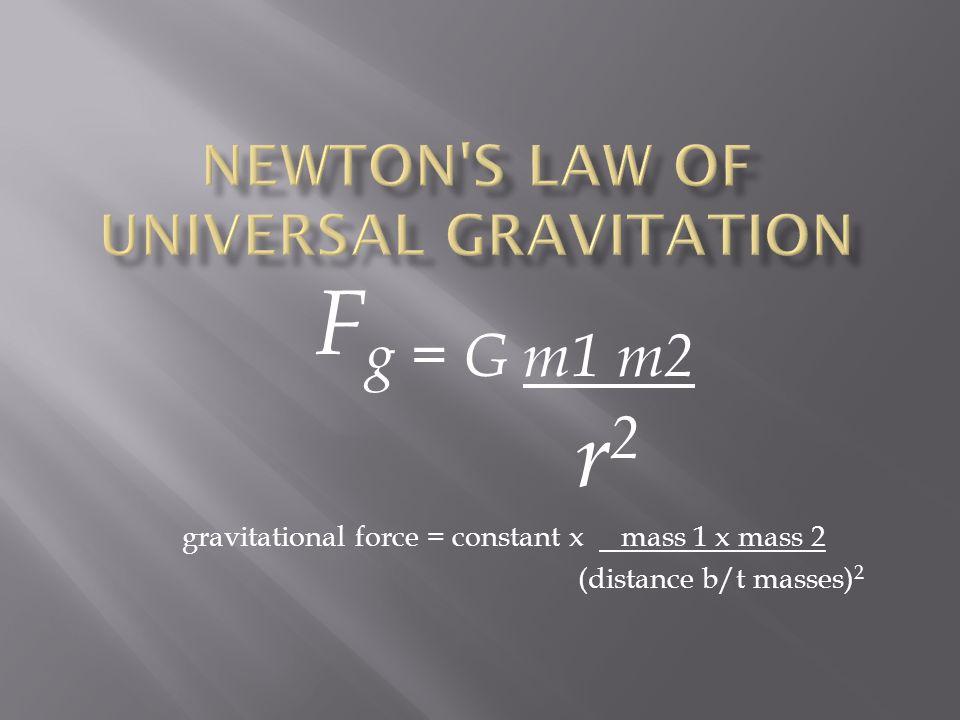 F g = G m1 m2 r 2 gravitational force = constant x mass 1 x mass 2 (distance b/t masses) 2