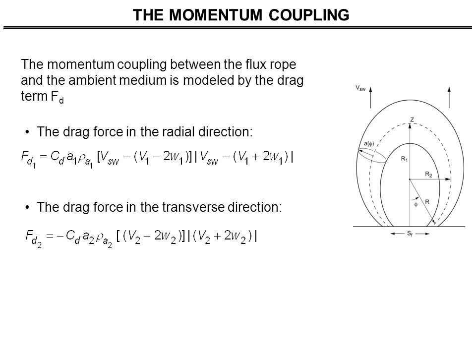 THE MOMENTUM COUPLING The drag force in the radial direction: The drag force in the transverse direction: The momentum coupling between the flux rope and the ambient medium is modeled by the drag term F d