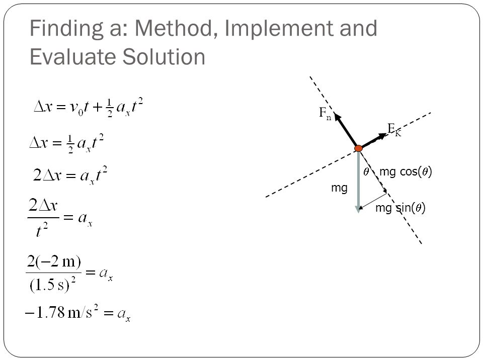 Finding a: Method, Implement and Evaluate Solution  mg mg cos(  ) mg sin(  ) FKFK FnFn