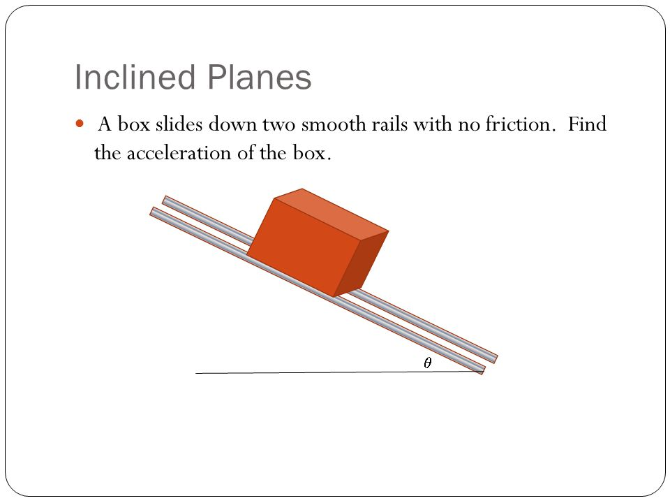 Inclined Planes A box slides down two smooth rails with no friction. Find the acceleration of the box. 