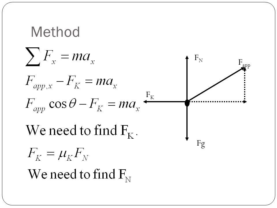 Method Fapp FNFN FgFg FKFK