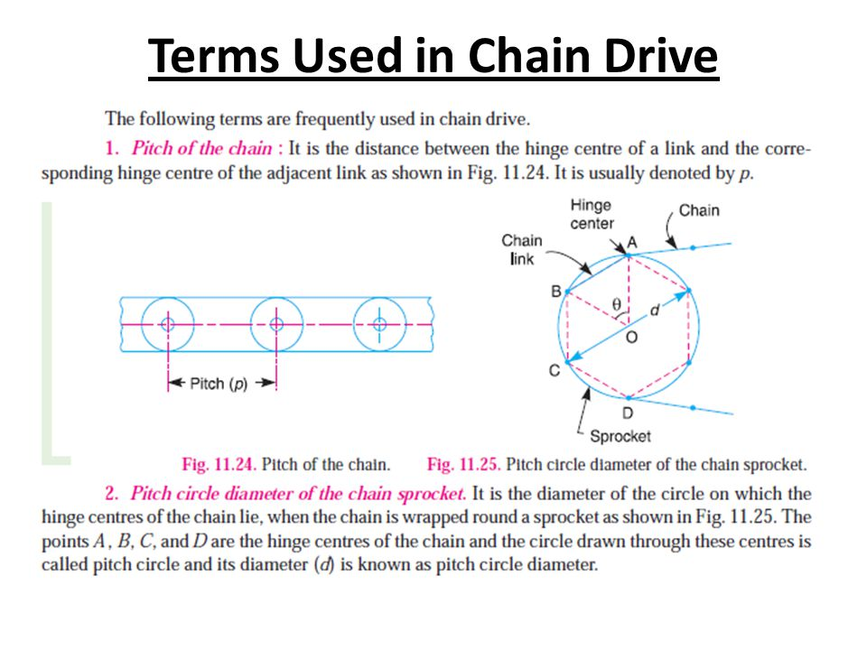 Terms Used in Chain Drive